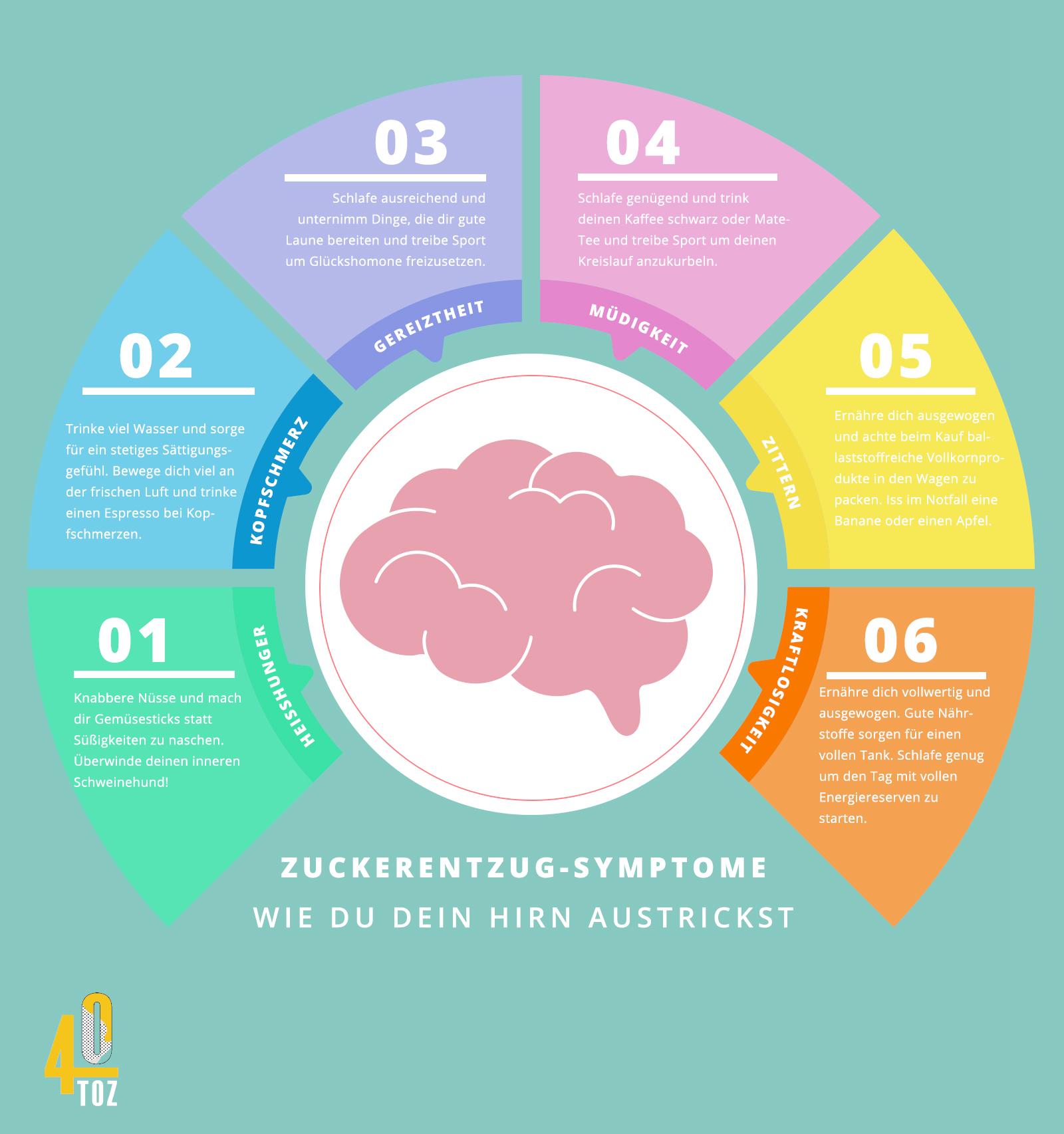 Zuckerentzug Symptome - Top Tipps